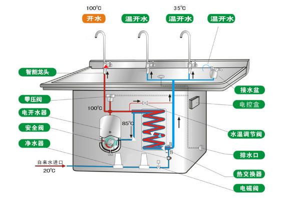 节能饮水机原理图